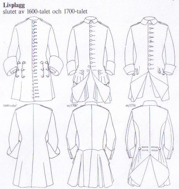 """""""Den äldre karolinska uniformen"""" till vänster, den """"yngre karolinska uniformen"""" i mitten och m/1756 till höger"""