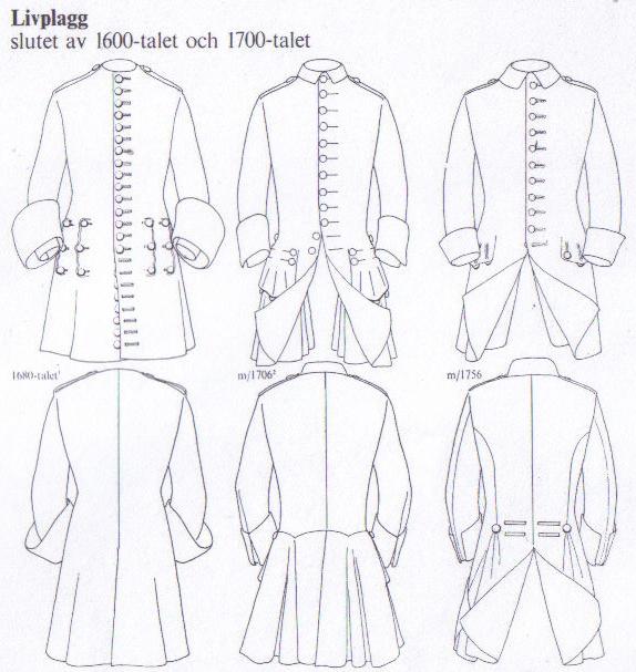 Karolinska uniformer enligt Erik Bellander
