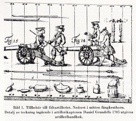 En beskärd bild som är tagen från Meddelande XV från Armémuseum (sid. 22). Hela bilden går att se i Erik Bellanders bok (sid 227)1111